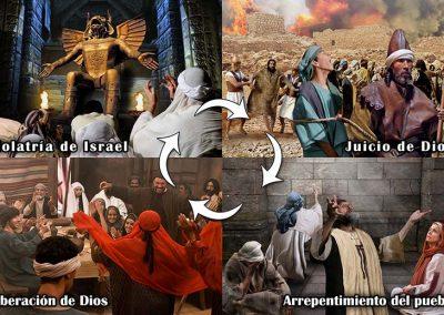 2 - Ciclo de israel durante los Jueces
